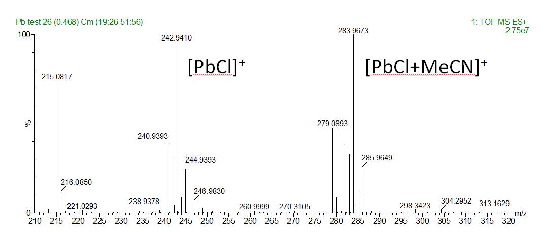 lead-brick-mass-spec
